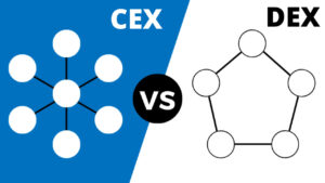 zdecentralizowane giełdy DEX