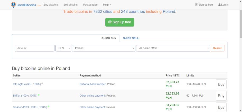 platforma localbitcoins jest sposobem by kupić bitcoin bezpośrednio od innych użytkowników