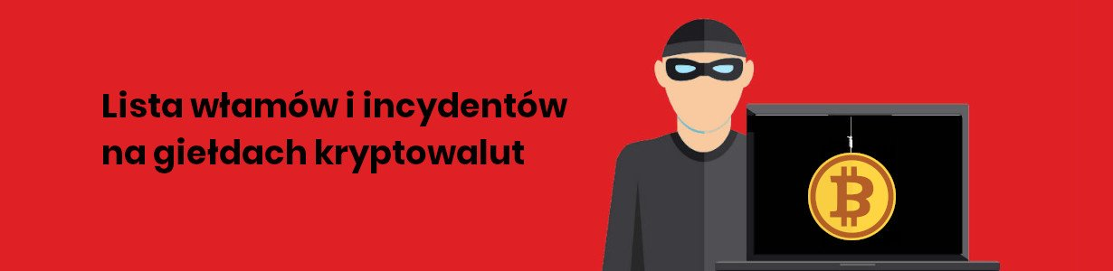 włamy i kradzieże - kryptowaluty