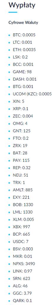 aktualna tabela opłat na giełdzie bitbay