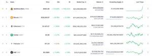 Token WSB od WallStreetBets na CoinMarketCap