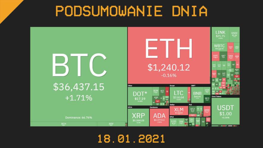 Podsumowanie Dnia z branży krypto (kryptowaluty, blockchain, CBDC) - Cryps.pl [18.01.21]