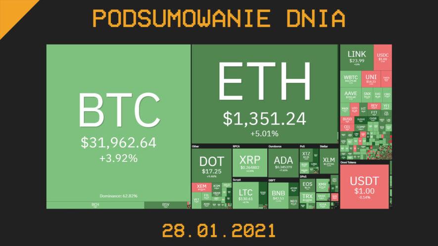 Podsumowanie Dnia z branży krypto (kryptowaluty, blockchain, CBDC) - Cryps.pl [28.01.21]