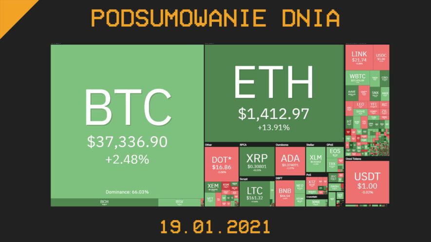 Podsumowanie Dnia z branży krypto (kryptowaluty, blockchain, CBDC) - Cryps.pl [19.01.21]