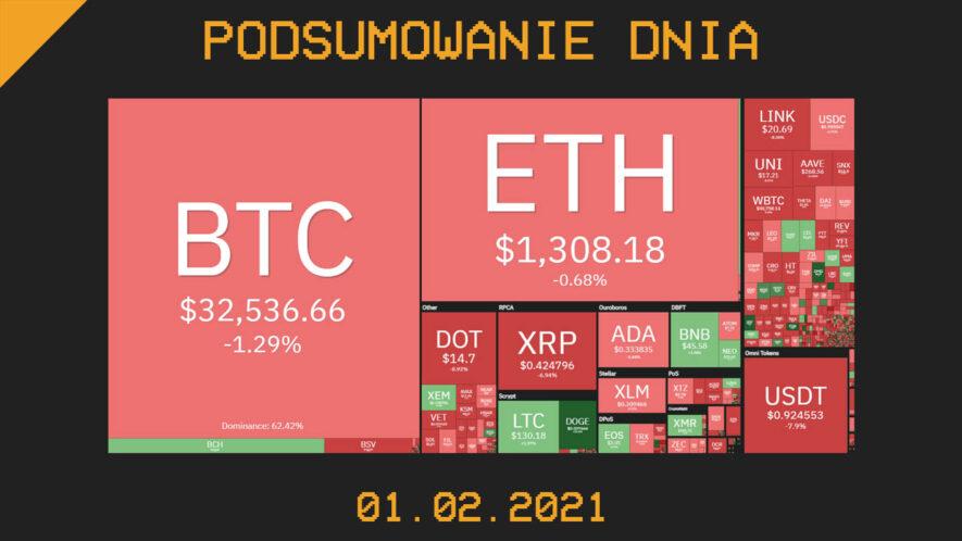 Podsumowanie Dnia z branży krypto (kryptowaluty, blockchain, CBDC) - Cryps.pl [01.02.21]