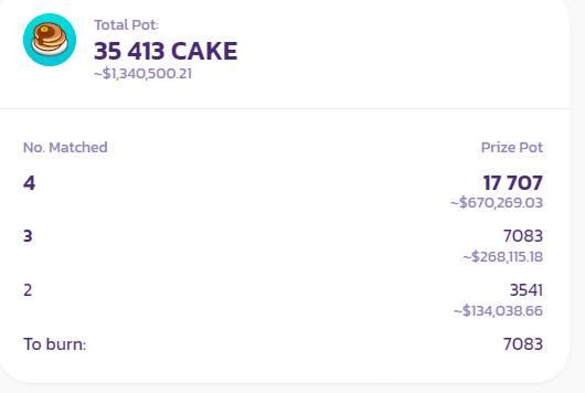 loteria cake