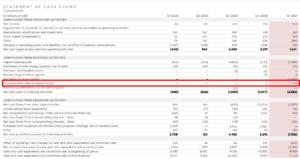Wyniki finansowe Tesli za pierwszy kwartał 2021 roku
