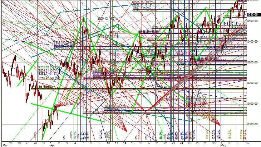 meme-rynek-kryptowalut-analiza