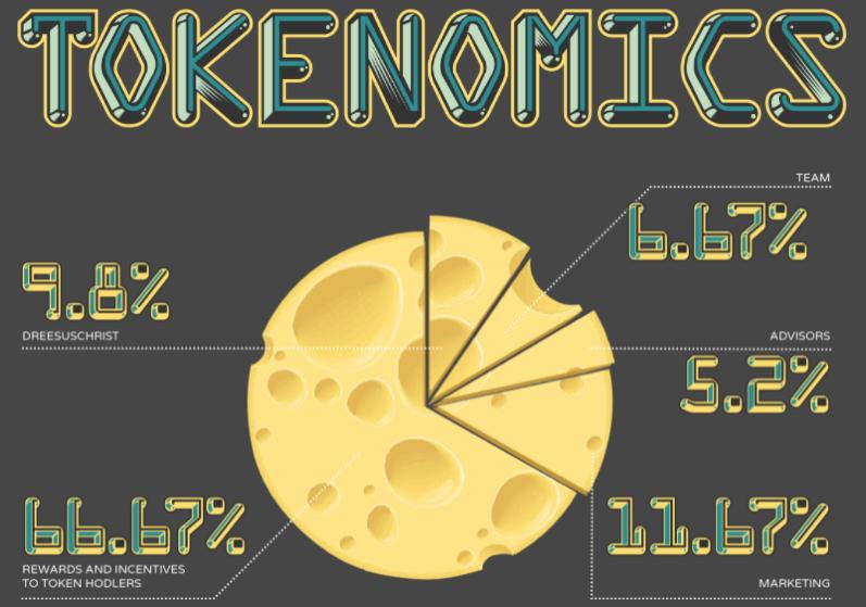 tokenomia tokenu scam