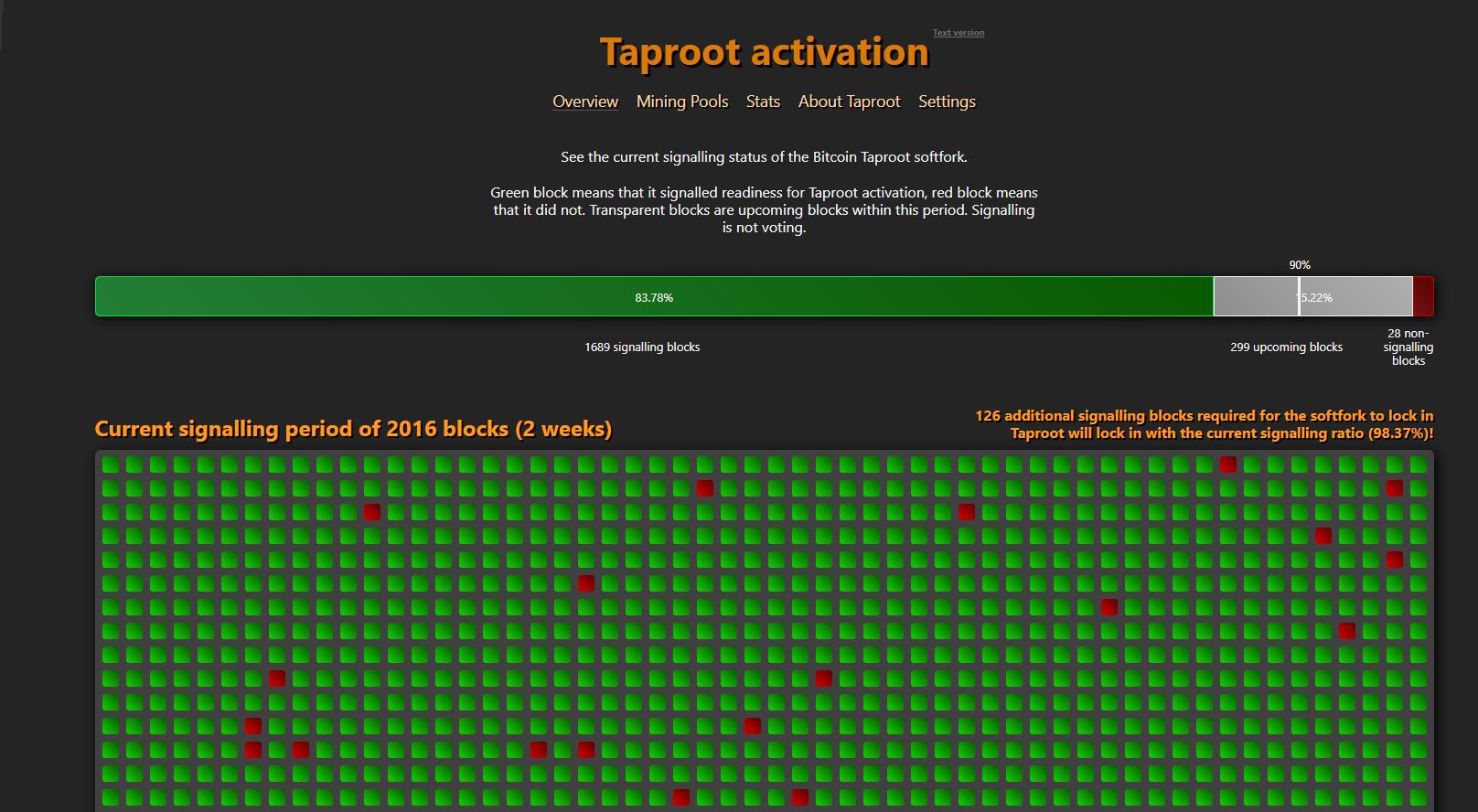 Aktualizacja bitcoina taproot