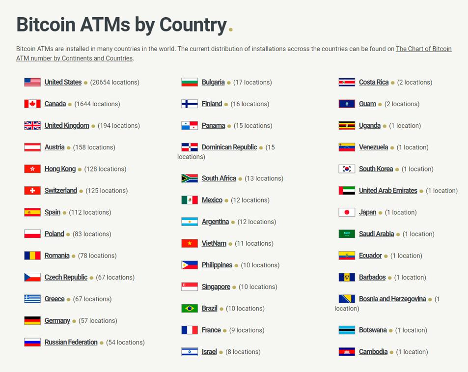 Bankomaty kryptowalutowe na świecie