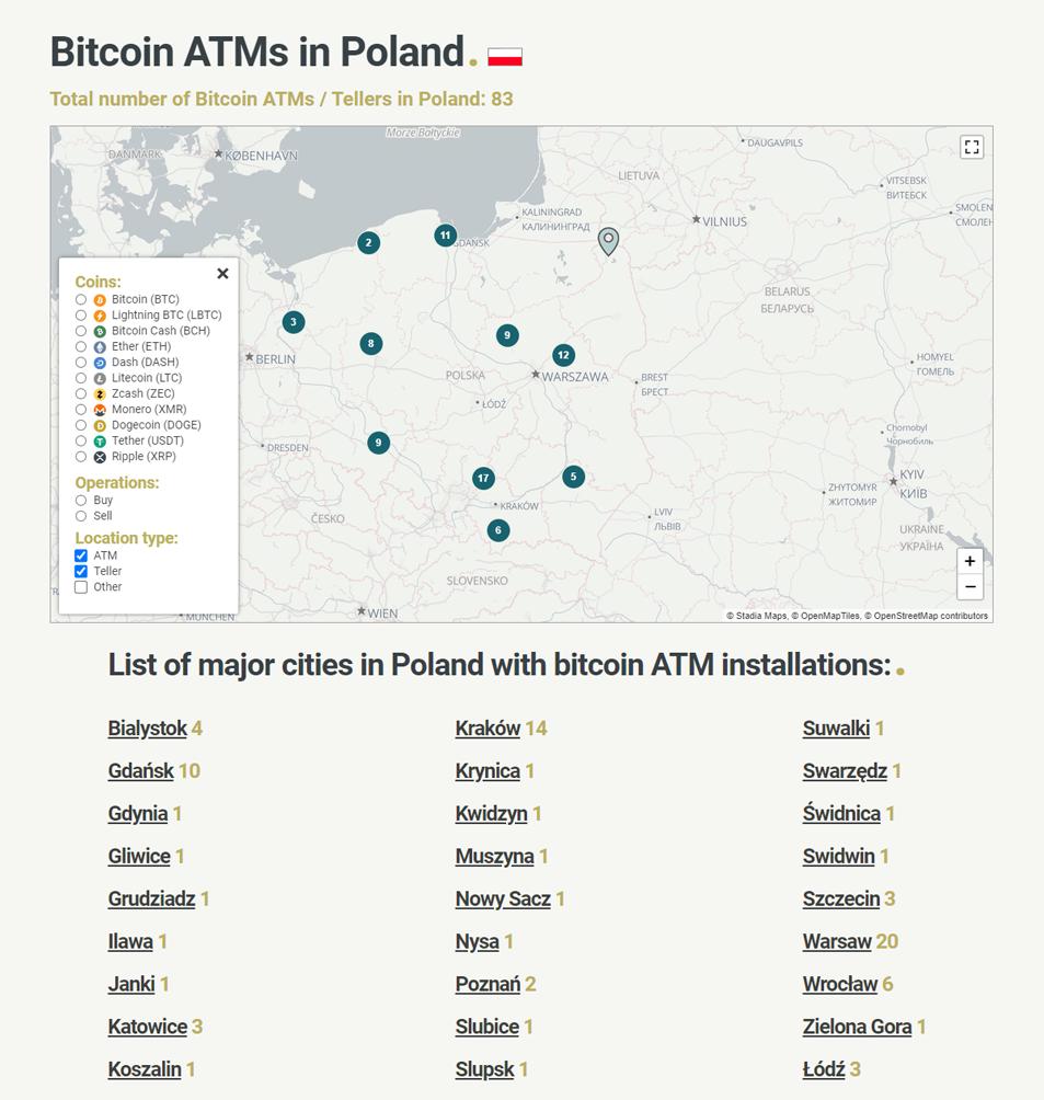 Bankomaty kryptowalutowe w Polsce
