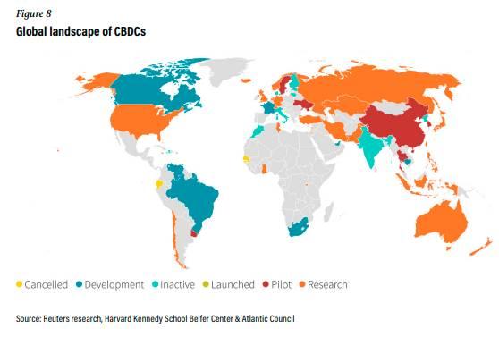 cbdc w różnych krajach