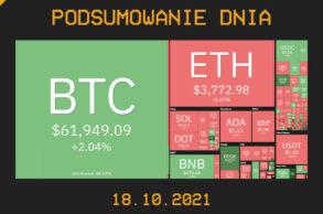 Najważniejsze newsy dnia z kryptowalut - 18.10.2021